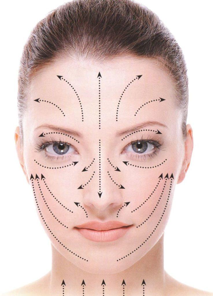 Массаж для похудения в лице